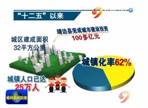 靖边:五年投资100亿元 打造区域副中心城市